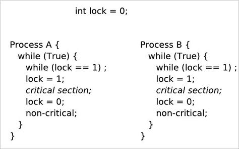critical section in operating system process synchronization in operating system computer