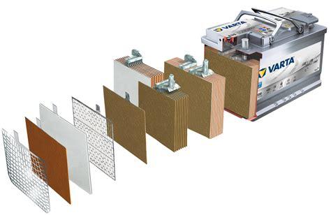 VARTA® AGM (absorbent glass mat) advanced technology
