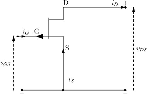 fet transistor notes fet transistor notes 28 images field effect transistor study notes for electronics and