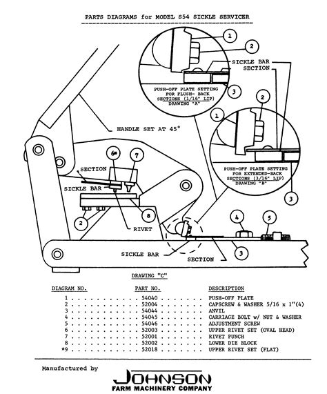 sickle sections sickle servicer tool the solution for removing and