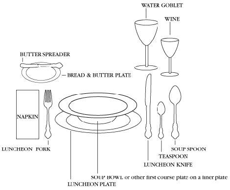 table setting for lunch table setting for lunch dining etiquette