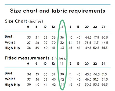 Wakai Size 39 45 the sewing pattern tutorials 2 sizing charts and fitted measurements the fold line