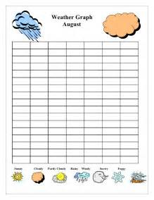 Graph Template For by Weather Graph Template