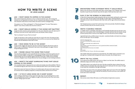 11 how to write an screenplay writing explained in 7 infographics