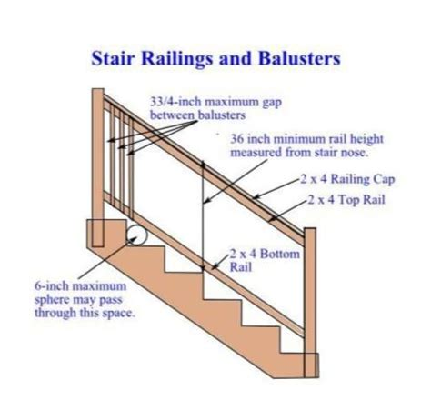 banister railing code basement stairs design on how to build deck stair