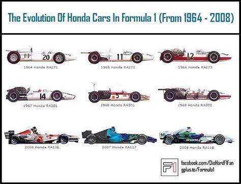 Lu Rem Tambahan F1 Honda f1 honda のおすすめ画像 73 件 自動車 グランプリ ホンダ