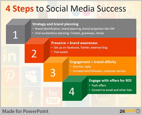 Social Media Marketing Powerpoint 0614 Social Media Social Media Marketing Ppt Template Free