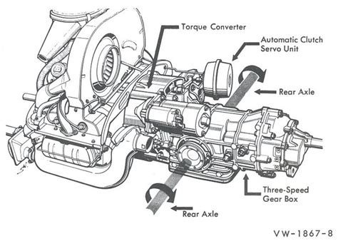 vw beetle gearbox diagram 1080 best images about vw beetle on vw forum