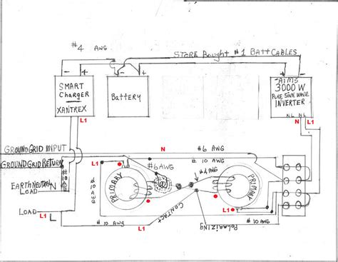 self excited dc generator diagram self free engine image