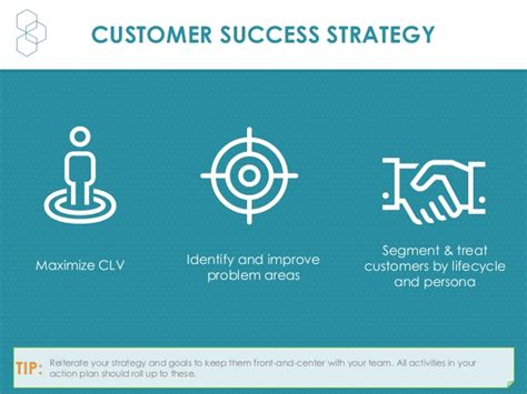 customer success plan template