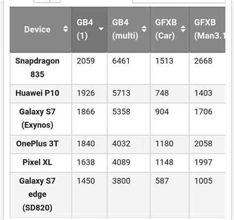 best android processor which is the best processor for mobile phones quora