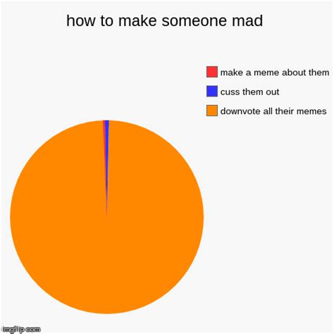 How To Make Memes - how to make someone mad imgflip