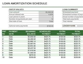 loan amortization template loan amortization schedule office templates