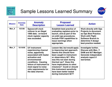 sle lessons learned 5 documents in pdf word excel