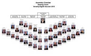 Us Senate Floor Plan seating