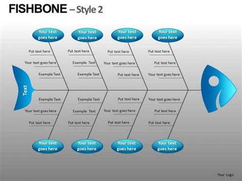 ishikawa diagram template powerpoint editable fishbone