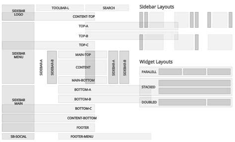 yootheme grid layout berufskolleg f 252 r grafik design ulm startseite