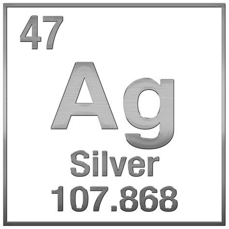 Ag On Periodic Table by Silver Symbol