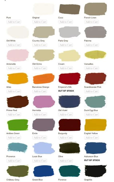 chalk paint pallet 17 best images about sloan on white