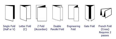 Types Of Paper Folds - wilson design context what is design for print