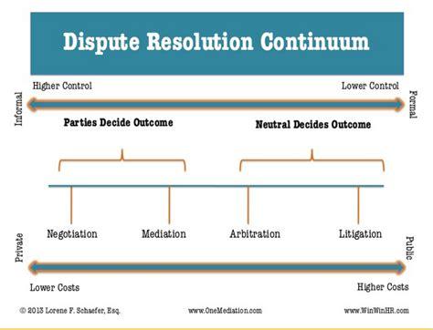 dispute resolution flowchart dispute resolution continuum visual library