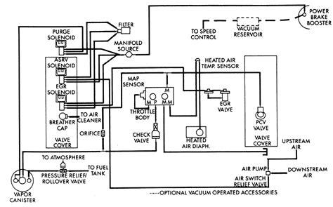 2001 dodge ram 2500 4x4 vacuum diagram 2001 free engine