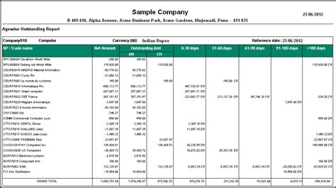 Sage X3 reports as per Indian Business Standards ? Part