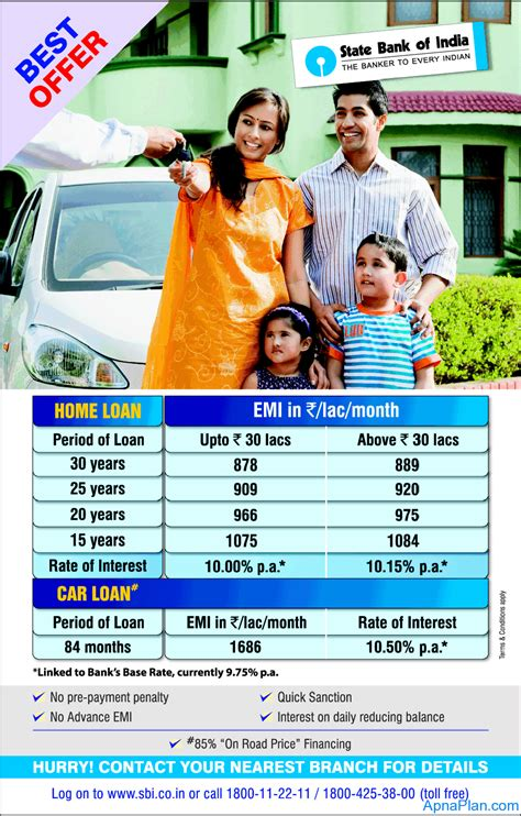 housing loan from sbi cheapest home loan from sbi october 2012