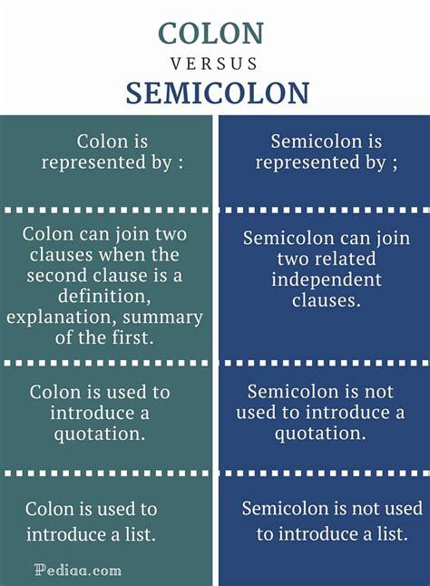comma or semicolon colon or semicolon related keywords suggestions colon