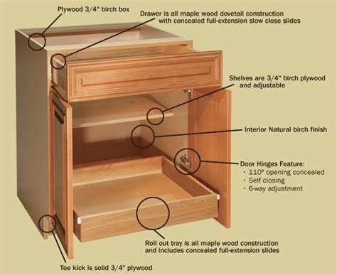 frameless kitchen cabinet plans what is frameless cabinet construction www redglobalmx org