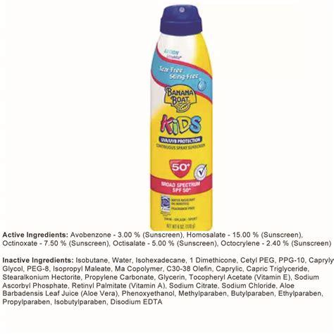 sunscreen bad for reefs archives the sunscreen company - Banana Boat Sunscreen Company