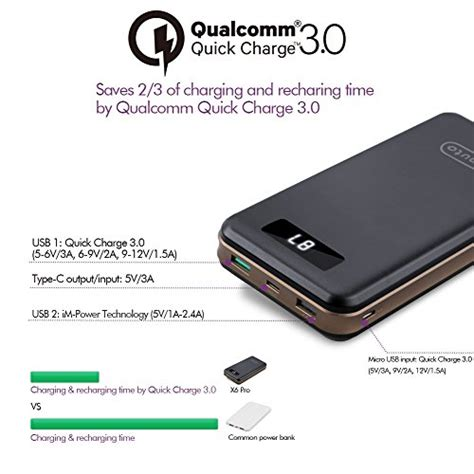 Power Bank Qualcomm Charge 3 0 imuto portable charger 30000mah qualcomm charge 3 0 and import it all