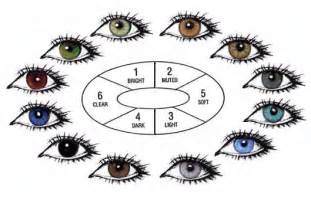 human eye color chart different shades of brown chart different shades of