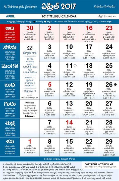 Telugu Calendar 2014 Telugu Calendar 2017 April Pdf Print With Festivals
