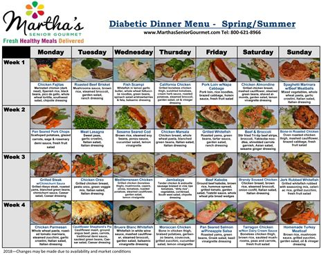 Manage Diabetes Without Giving Up Flavor by Diabetic Meals Delivered To Your Home Diabetic Meal Delivery