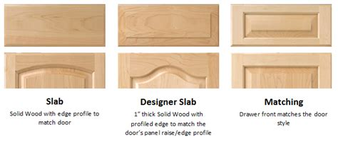 Types Of Drawer Fronts by Cabinet Door Quote Request Form Cabinet Joint
