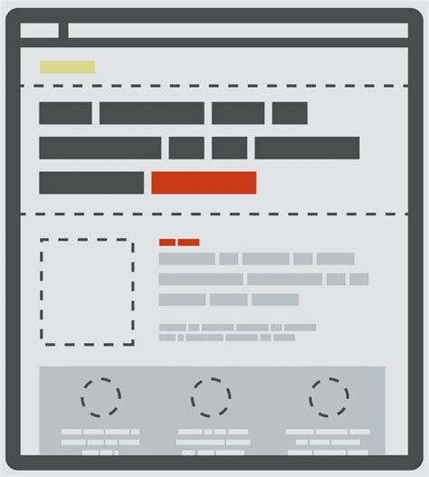 Website Layout Hierarchy | understanding web ui visual hierarchy