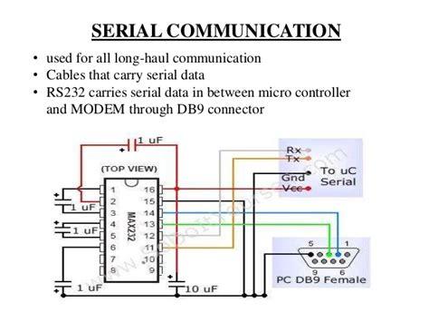 max232 ic pin diagram max232 pin diagram 2n2222a pin diagram elsavadorla