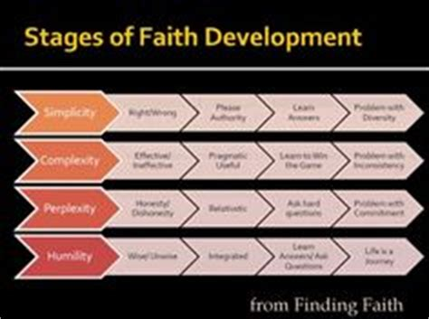 cognitive spiritual development a centered journey to spiritual self esteem books stages of faith hagberg guelich model of faith