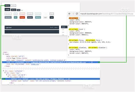 html div exles navbar border color bootstrap 4 image of boots imagenea co