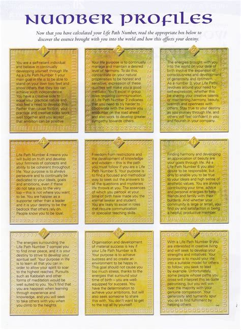 Letter Numerology 25 b 228 sta alphabet numerology id 233 erna p 229