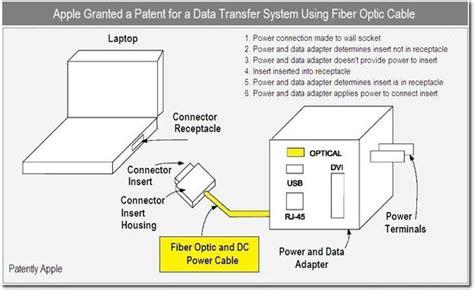 apple magsafe wiring diagram wiring diagram and schematics