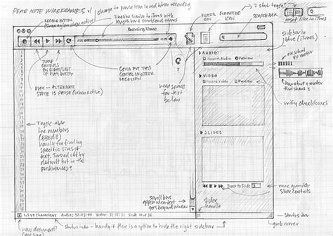 Sketches And Wireframes by 25 Exles Of Wireframes And Mockups Sketches