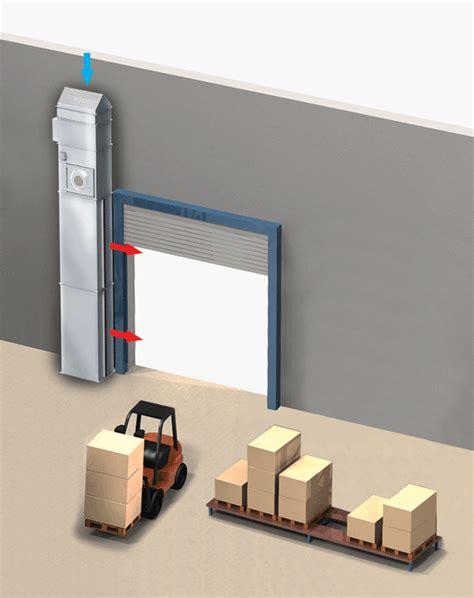 horizontal air curtain rdabild1 gif 213261 bytes