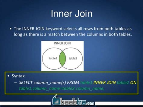 inner join on chapter 2 grouping scalar and aggergate functions joins
