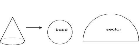 volume of a cone section cone base area lateral area surface area and volume