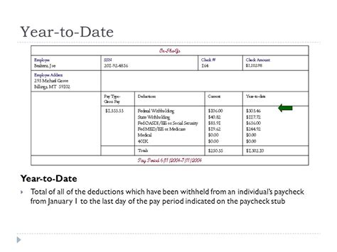 year to date pay stub template analyzing your paycheck ppt