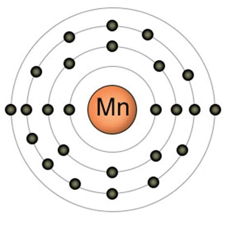 molybdenum protons image gallery manganese electrons