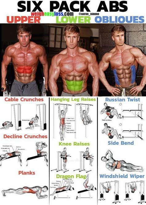 fitness programs pushing the limit exercise workout abdominal exercises
