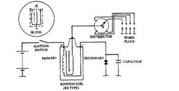 Ignition System Parts And Functions Pdf Conventional Ignition Systems Automobile